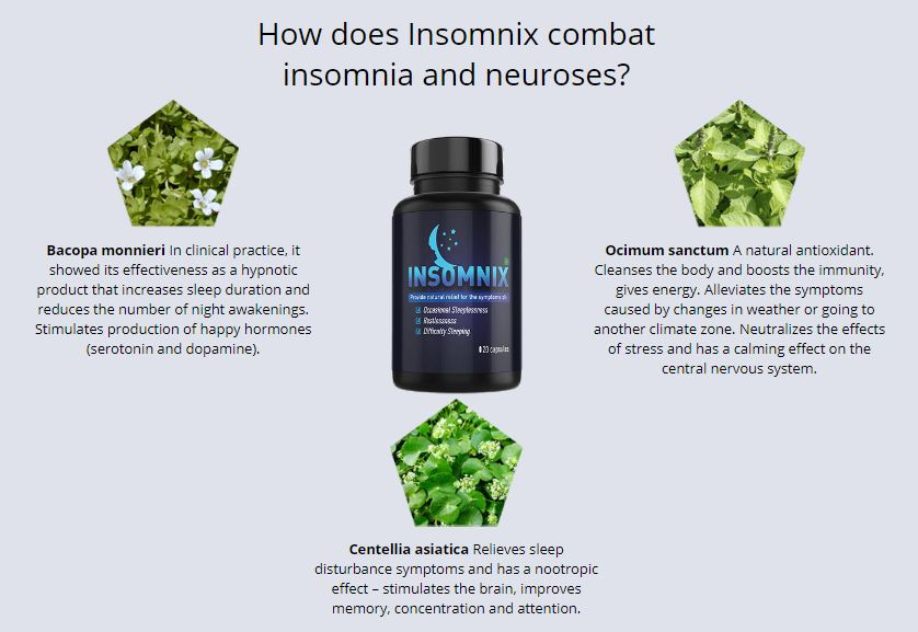 Insomnix Use